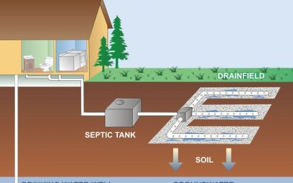 Be Nice to Your Septic System